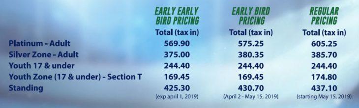 2019-2020 Prices Graphic - New