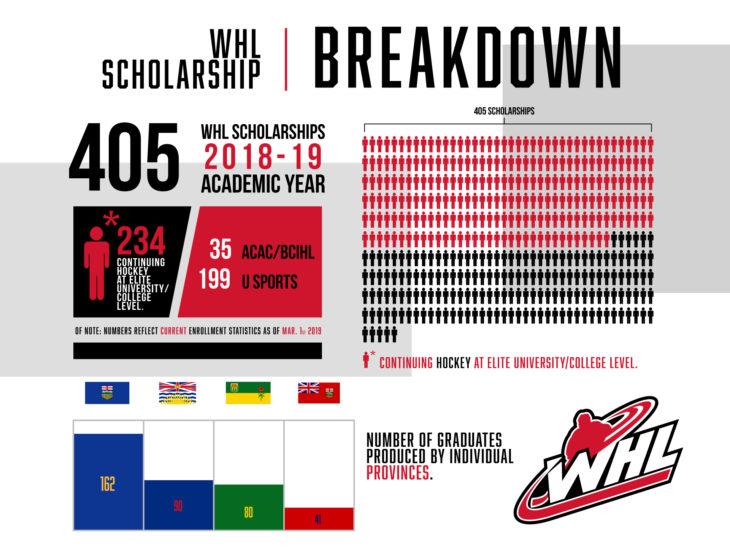 19-03-11_Scholarship_1.1